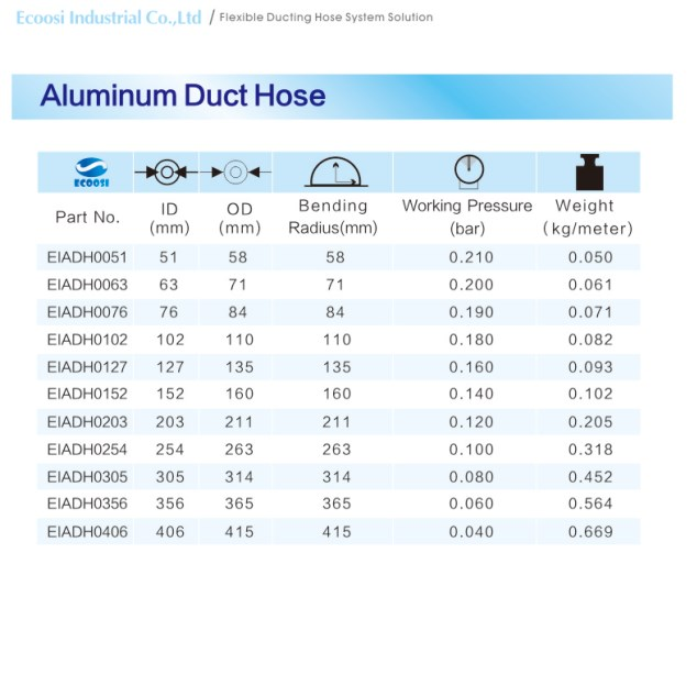double-layer-aluminum-duct-hose